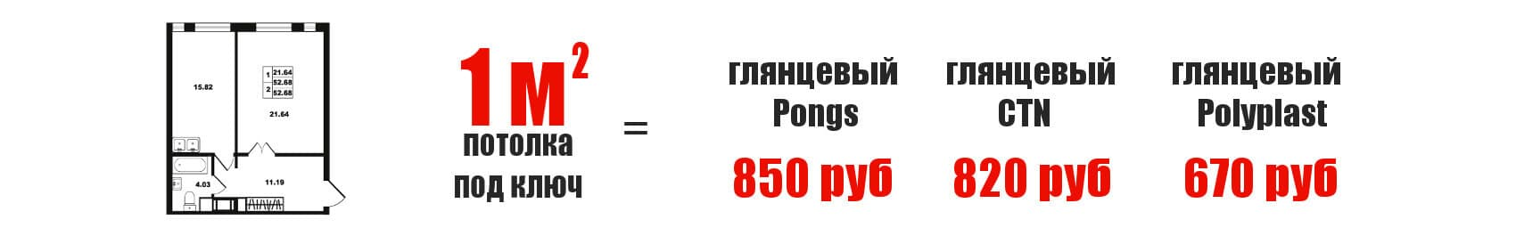 цены на глянцевые натяжные потолки